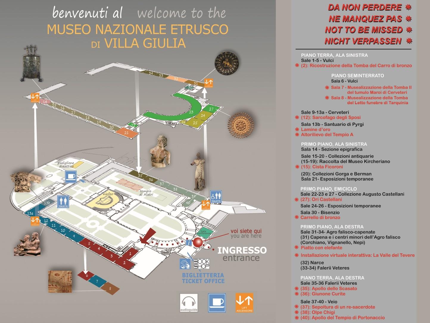 Χάρτης του Μουσείου